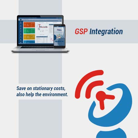 Best New Features GPS Integration
